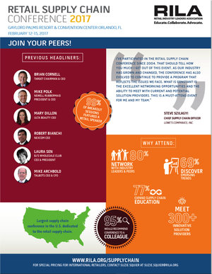 Retail Industry Leaders Association Infographic